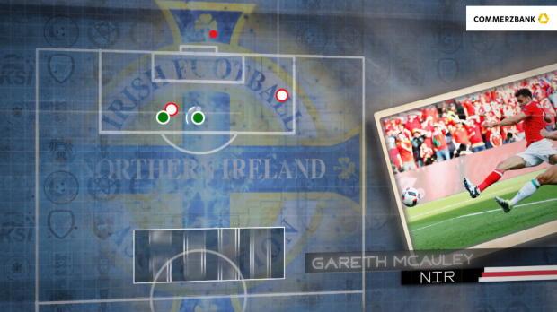Fünf Fakten nach Wales gegen Nordirland