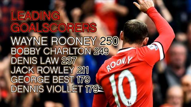 كرة قدم: الدوري الإنكليزي: واين روني.. أفضل هداف في تاريخ مانشستر يونايتد