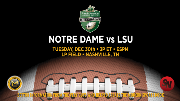 Notre Dame Fighting Irish vs. LSU Tigers