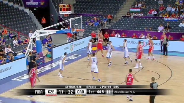 FIBA EuroBasket Day 8 Wrap