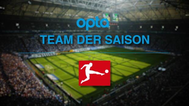 Opta: Das ist das Team der Saison