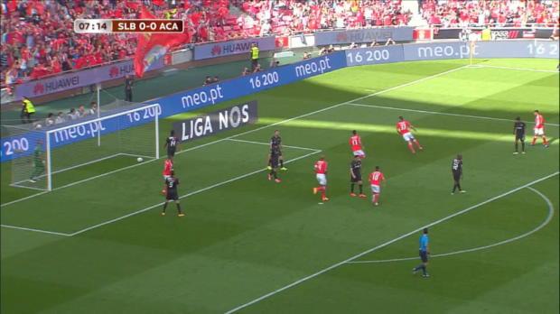 5:1! Benfica schießt Coimbra ab