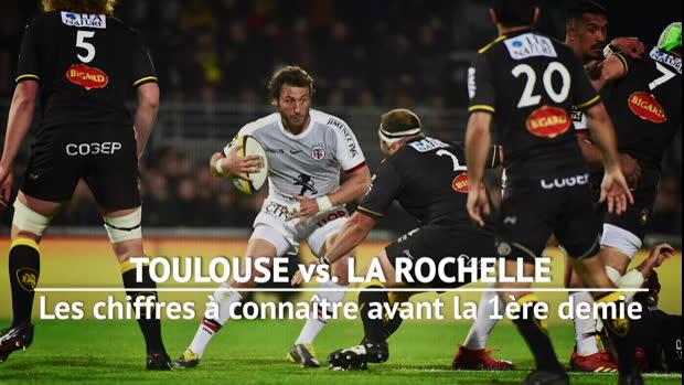 Demies : Demies - Stade Toulousain vs. La Rochelle en chiffres