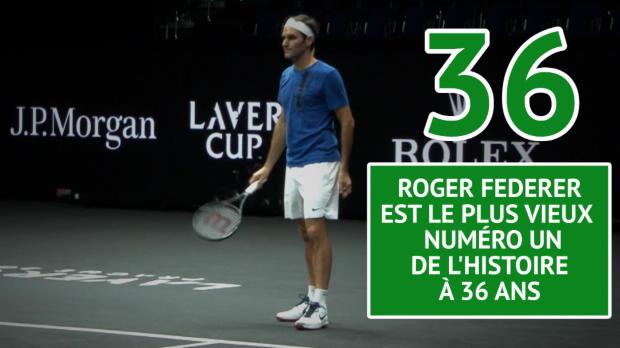 Tennis : Roger Federer - Le plus vieux numéro un de l'histoire en chiffres