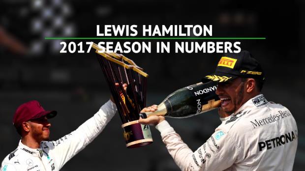 F1: Hamilton am Ziel: Sein WM-Jahr in Zahlen
