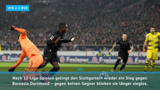 Fast Match Report: VfB beendet BVB-Fluch