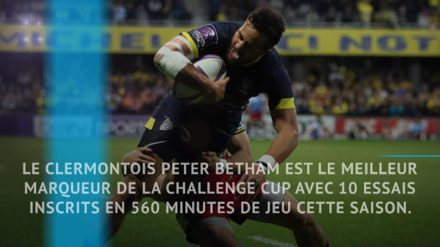 Rugby : Demies - Clermont vs. Harlequins en chiffres