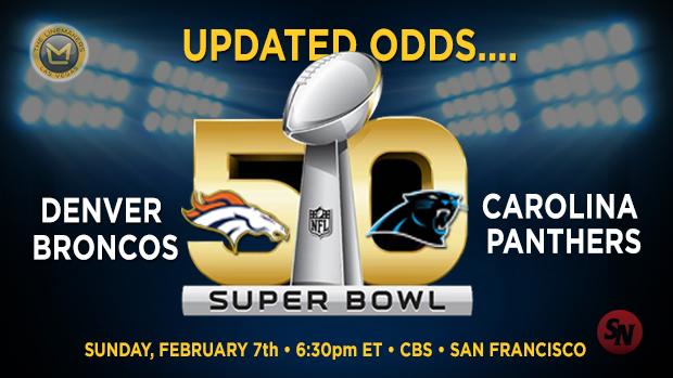 Super Bowl 50 Updated Odds