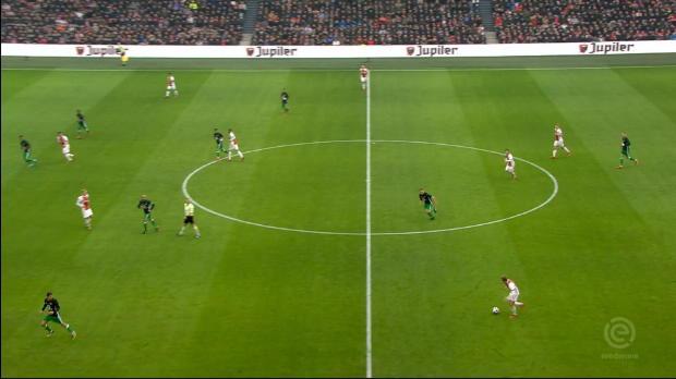 De Klassieker: Ajax und Huntelaar triumphieren