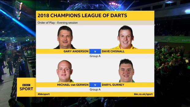 Champions League of Darts - Tag 1 Session 2