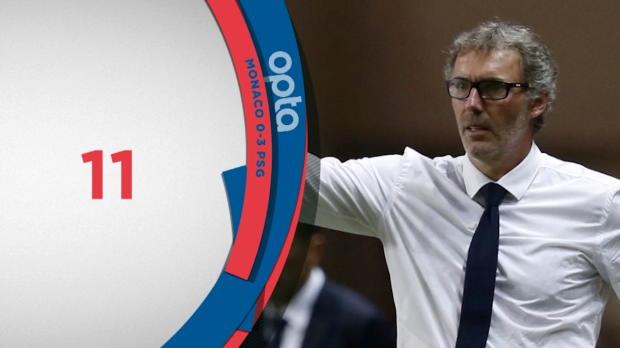 Vijf feiten: laatste speelronde in de Ligue 1