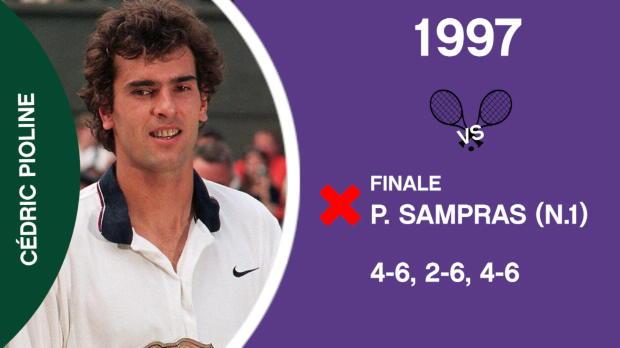 : Wimbledon - Ces Français de l'ère Open qui ont touché du doigt le titre