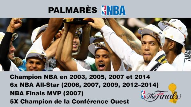 Basket : NBA - Spurs - Parker a encore de beaux jours devant lui