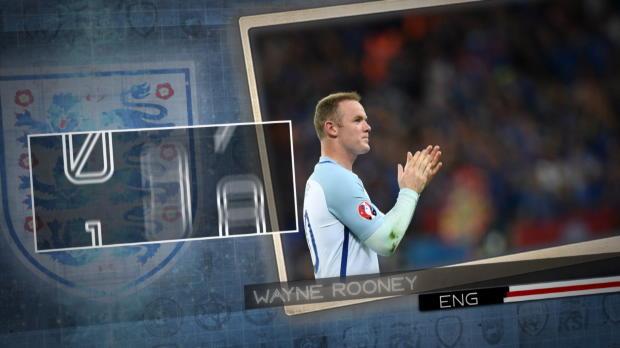 Fünf Fakten nach England gegen Island