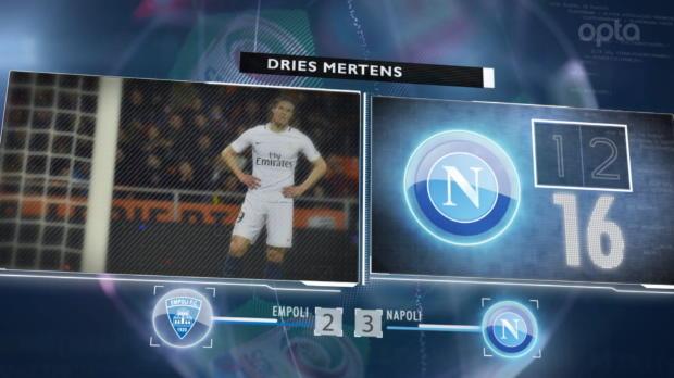 Fünf Fakten nach dem 29. Spieltag