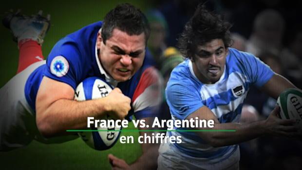 Test match - France vs. Argentine en chiffres