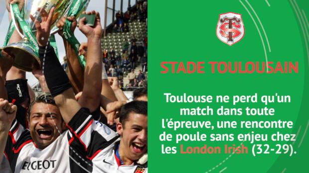 Finale : Finale - Les victoires des clubs français depuis 1996