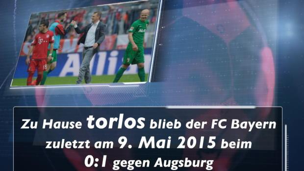 Fakt des Tages: FCB: Torlos gibt's nicht