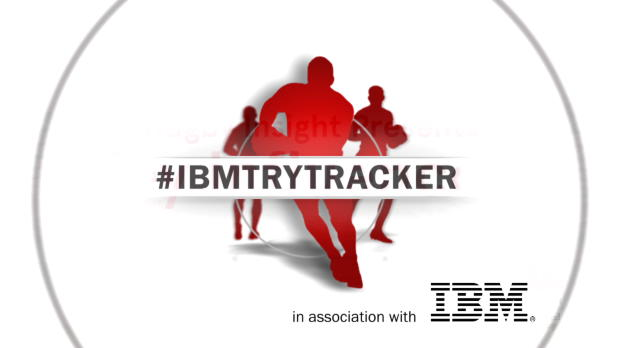 IBM Rugby Insight – Key Influencers v Scotland