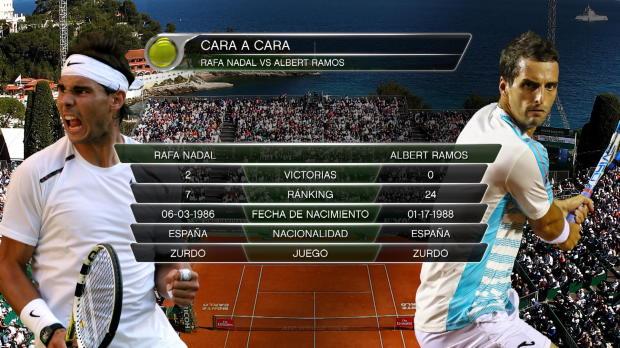 ATP Montecarlo - Rafa Nadal y Albert Ramos se miden en la gran final
