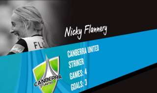 Canberra United forward Nickoletta Flannery has been nominated for the NAB Young Footballer of the Year Award.