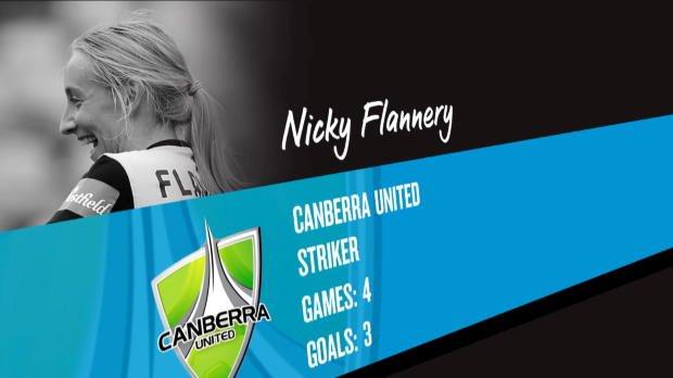 Canberra forward nominated for NAB Award