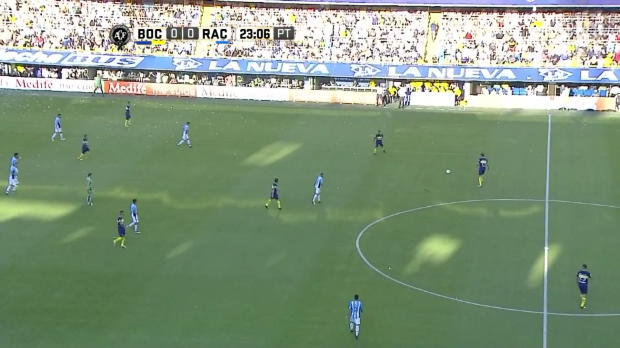 Boca Juniors - Racing Club