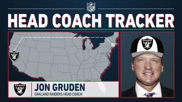 NFL head coach tracker | 2018 offseason