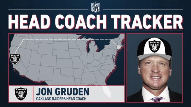 NFL head coach tracker   2018 offseason