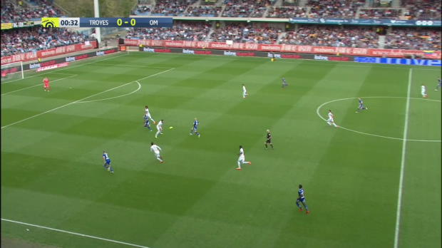 Troyes - Olympique Marseille