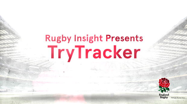 Aviva Premiership - IBM Rugby Insight  - Try Tracker Explainer