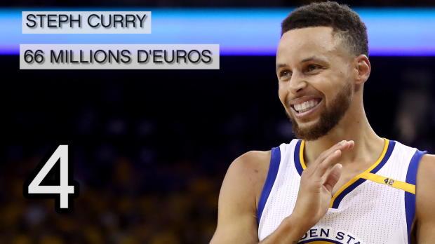 Basket : Sportifs les mieux payés - Messi et Curry chamboulent tout !