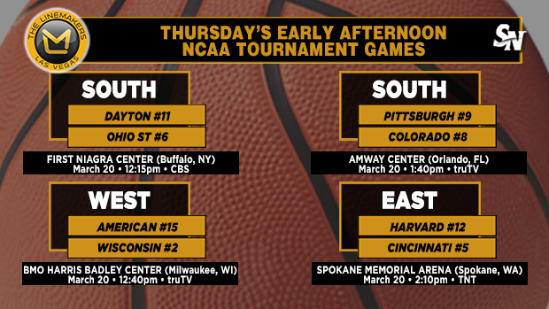 Thursday's early-afternoon NCAA Tournament games