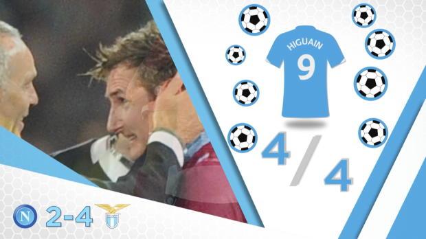 Serie A: Der 38. Spieltag in Zahlen