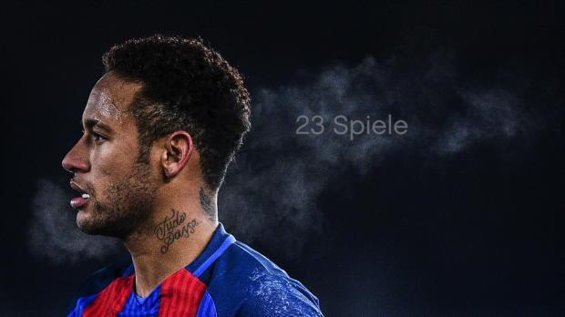 Neymars Wert für Barca: Zahlen lügen nicht