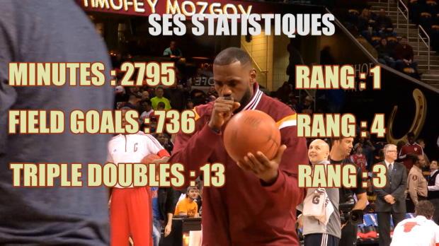 Basket : NBA - MVP 2017 - LeBron est toujours au top