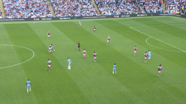 Manchester CIty - West Ham United