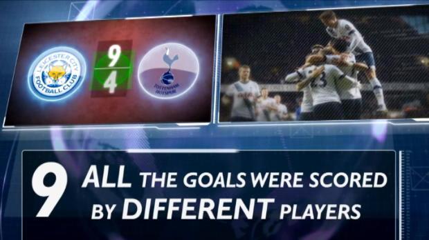 كرة قدم: الدوري الإنكليزي: حقيقة اليوم