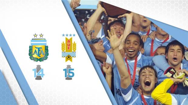 Copa in Zahlen: Das Duell der Titeljäger