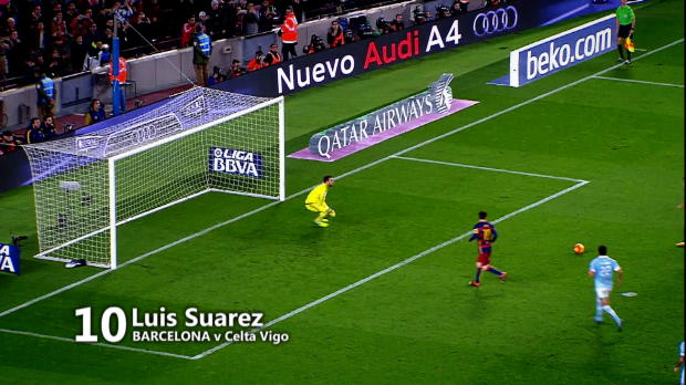 La Liga - Top 10 Goals of the Season