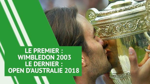 : En chiffres - La carrière de Roger Federer