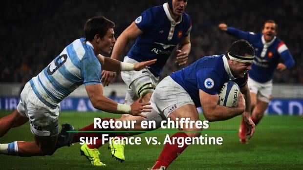 Rugby : Test match - Retour en chiffres sur France vs. Argentine