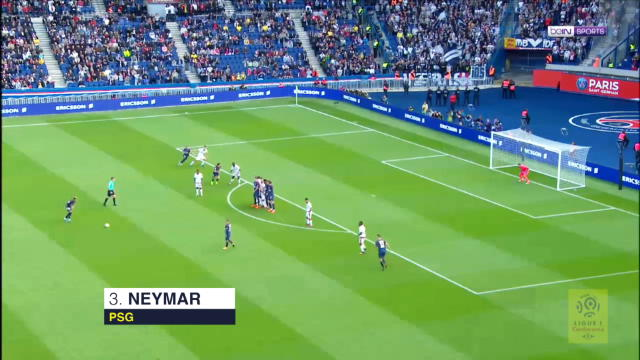 The 5 best free kicks of Ligue 1 2017/18 Thumbnail