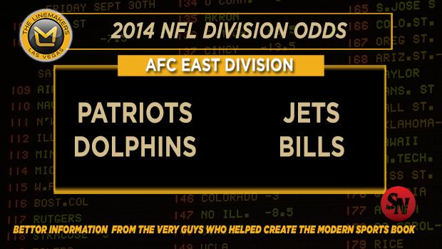 NFL AFC East Division