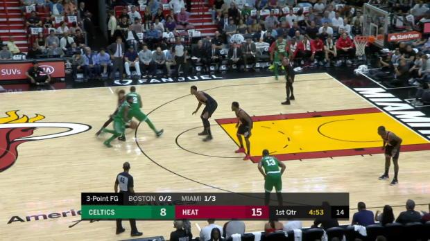 GAME RECAP: Heat 104, Celtics 98