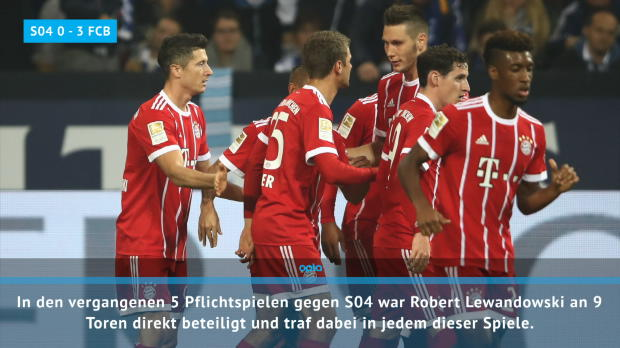 Fast Match Report: James stark, FCB besiegt S04