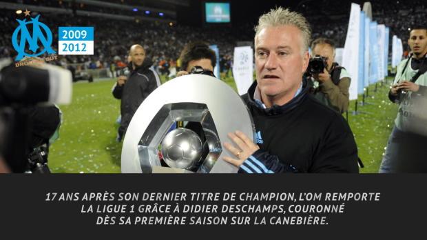 FIFA Awards - Deschamps, un entraîneur qui gagne