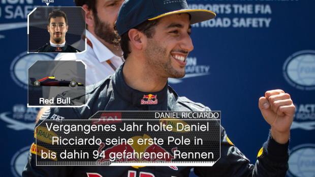 F1: Rennvorschau für den Grand Prix von Monaco