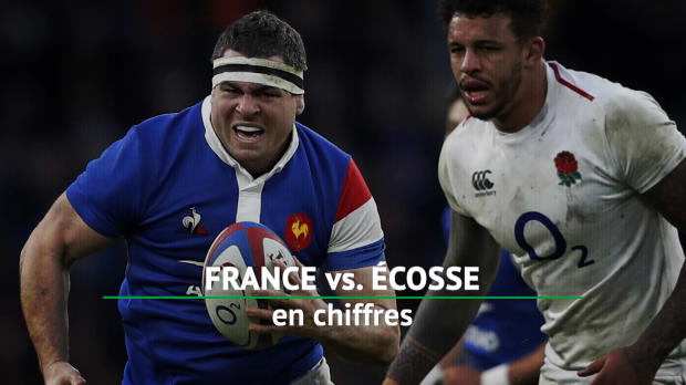 VI Nations - France vs. Écosse en chiffres