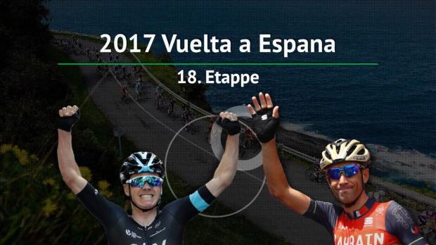 Vuelta: Froome schlägt bei Armee-Sieg zurück